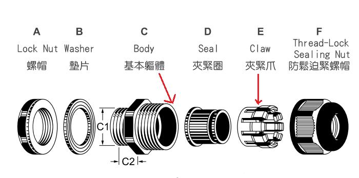 分体A型与连体B型区别